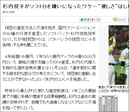 http://www.zakzak.co.jp/sports/baseball/news/20111201/bbl1112011553006-n1.htm