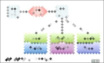 http://www.atmarkit.co.jp/fjava/rensai4/compiler01/compiler01_02.html