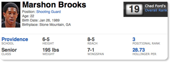 http://insider.espn.go.com/nba/draft/results/players/_/id/19628/marshon-brooks