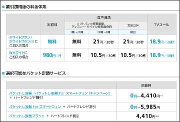 http://mb.softbank.jp/mb/price_plan/heart-fd/#service_content
