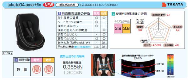 http://www.nasva.go.jp/mamoru/new_childseat.html