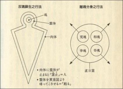 http://f35.aaacafe.ne.jp/~shinri/image/gyo2.gif