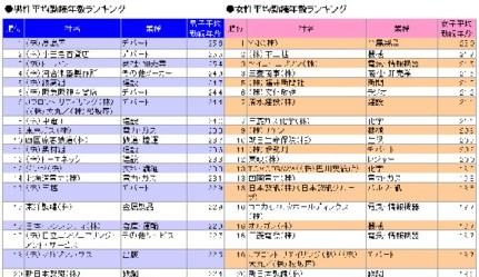 https://www.toyokeizai.net/public/image/2009031800162675-2.gif