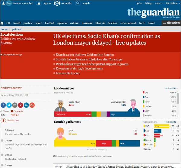 http://www.theguardian.com/politics/live/2016/may/06/uk-elections-sadiq-khan-ahead-in-london-mayoral-race-live-updates