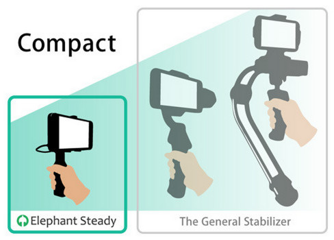 https://www.kickstarter.com/projects/gizmon/elephant-steady-smallest-stabilizer-ever