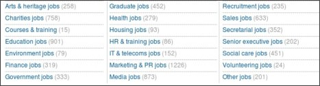 http://jobs.guardian.co.uk/