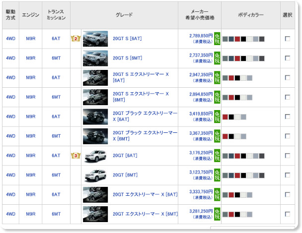 http://www2.nissan.co.jp/X-TRAIL/grade.html