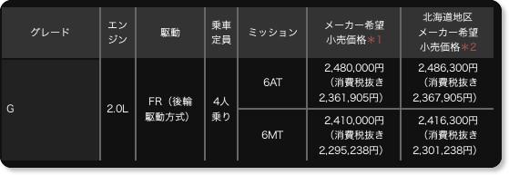 http://toyota.jp/86/001_p_001/grade/grade3/index.html