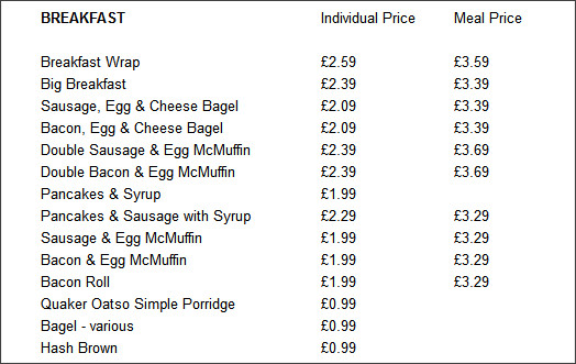 Different McDonalds outlets have different operating hours. If you are going to the one that is opened 24 hours, you would be able to obtain your McDonalds breakfast menu from 4am to 10am. Update: Do note that effective 1 September , a 6% service tax would be chargeable to the menu prices (they mentioned to [ ].