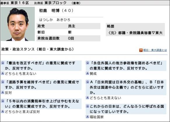 http://www2.asahi.com/senkyo2009/carta/A13016002.html