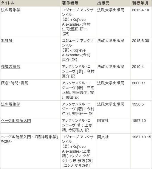 http://webcatplus.nii.ac.jp/webcatplus/details/creator/438112.html