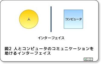 http://www.atmarkit.co.jp/fwcr/rensai/usability01/01.html