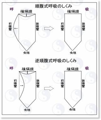 http://www8.ocn.ne.jp/~kei21/kokyu.htm