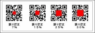 https://www.cman.jp/QRcode/qr_option/level/
