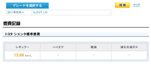 http://minkara.carview.co.jp/car/toyota/sienta/nenpi/?sls=8400&ti=101507