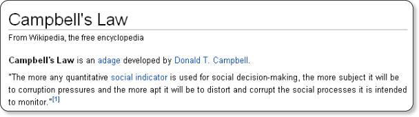 http://en.wikipedia.org/wiki/Campbell%27s_Law
