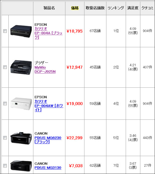 http://kakaku.com/specsearch/0060/?st=2&_s=2&Sort=ranking_asc&DispSaleDate=on&Wireless=on