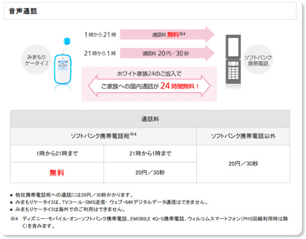 http://www.softbank.jp/mobile/price_plan/mimamorimobile/mk3_plan/