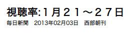 http://mainichi.jp/area/news/20130203ddp018200005000c.html