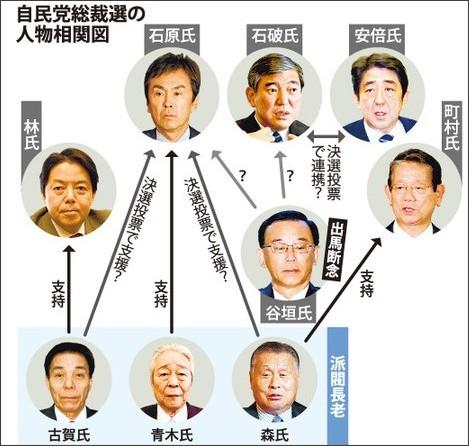 http://headlines.yahoo.co.jp/hl?a=20120911-00000007-mai-pol.view-000