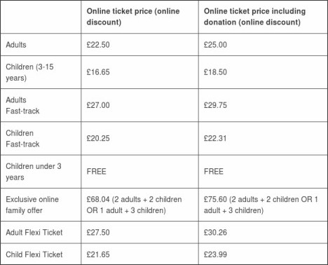 ticket pricing policy for the london This results in the peaks and troughs in the prices in the space of just four days, a ticket from london to barcelona with the irish airline went from £5799 to £ 3534 to £2814 and then back up to £4174 at easyjet it is all about buckets on each flight, groups of tickets are sold in a series of buckets, with.