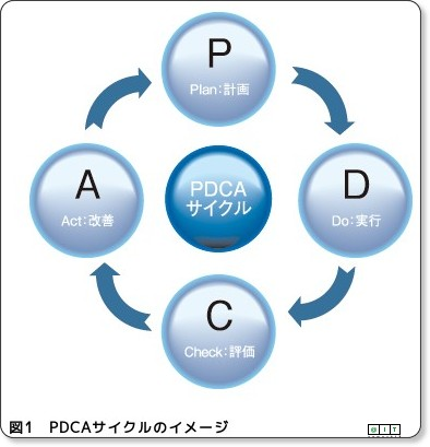 http://www.atmarkit.co.jp/fjava/rensai4/enterprise_jboss11/01.html
