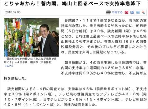 http://www.zakzak.co.jp/society/politics/news/20100705/plt1007051155000-n2.htm