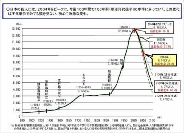 http://blog-imgs-47.fc2.com/t/o/s/toshisuzuki/201201061204445c1.gif