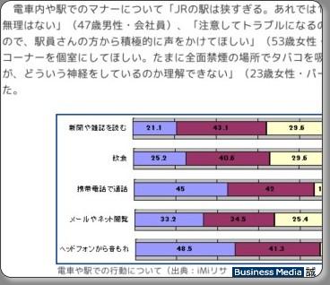 http://bizmakoto.jp/makoto/articles/0805/26/news075.html