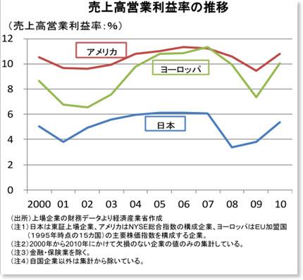http://1.bp.blogspot.com/-YY5jJawdATU/Ut3A9tDOrHI/AAAAAAAABHU/zll4aIQkGuk/s1600/%E6%97%A5%E7%B1%B3%E5%88%A9%E7%9B%8A%E7%8E%87%E6%A0%BC%E5%B7%AE.PNG