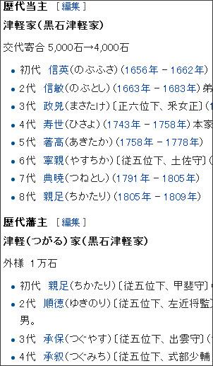 https://ja.wikipedia.org/wiki/%E5%BC%98%E5%89%8D%E8%97%A9#.E6.94.AF.E8.97.A9