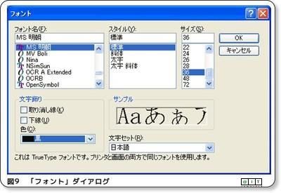 http://www.atmarkit.co.jp/fjava/rensai4/programer02/programer02_2.html