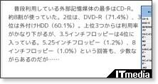 http://www.itmedia.co.jp/news/articles/0811/20/news051.html