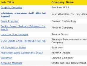 http://www.guide2dubai.com/jobs/