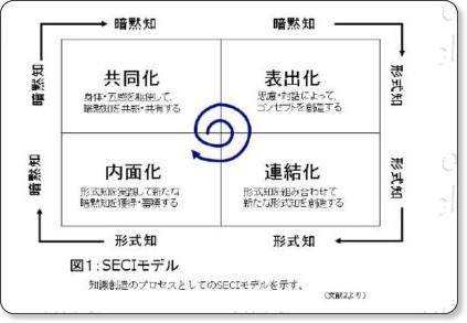 http://www2.biglobe.ne.jp/~kanno/iyj0502.htm