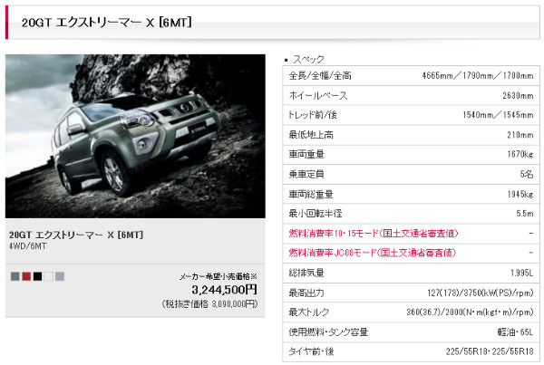 http://www2.nissan.co.jp/X-TRAIL/t311007g12.html?gradeID=G12&model=X-TRAIL