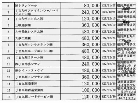 http://www.jcp.or.jp/akahata/aik16/2016-12-28/2016122815_01_1c.jpg