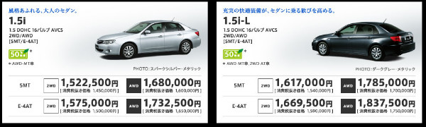 http://www.subaru.jp/impreza/anesis/grade.html