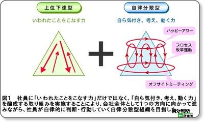 http://jibun.atmarkit.co.jp/lskill01/rensai/s_coach04/s_coach01.html