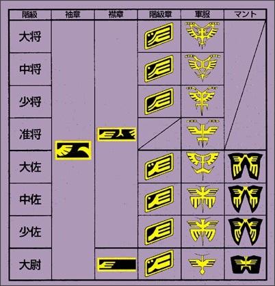 http://kamenon.web.fc2.com/ward/image/kaikyu/zeon-kaikyu.jpg