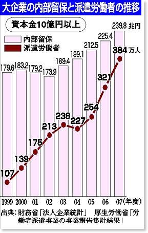 http://www.jcp.or.jp/akahata/aik07/2009-01-10/2009011001_01_0b.jpg