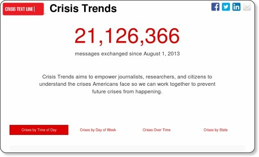 http://www.crisistextline.org/trends/