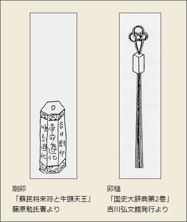 http://museum.umic.jp/somin/sominshou/s_katachi03.html