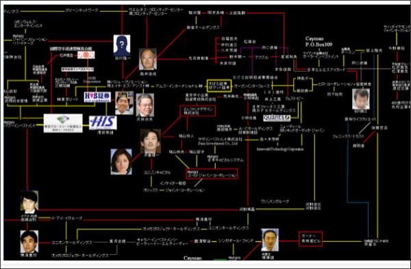 http://tokumei10.blogspot.com/2011/11/tsk.html
