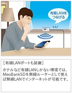http://www.meopad.com/products/MeoBankSD.html