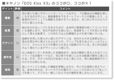 http://trendy.nikkeibp.co.jp/article/pickup/20090424/1025761/?P=6