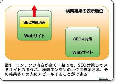 http://www.atmarkit.co.jp/fwcr/rensai/imasara13/imasara13_1.html