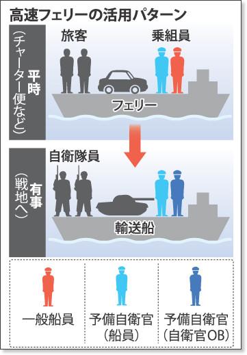 http://mainichi.jp/graph/2014/08/03/20140803ddm001010154000c/001.html
