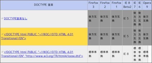 http://hxxk.jp/2008/09/29/0118