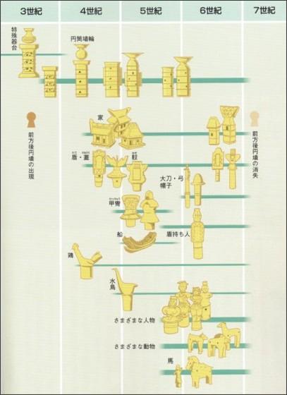 http://userdisk.webry.biglobe.ne.jp/000/684/98/N000/000/015/148310195688957413177_haniwa.jpg